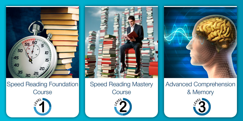 IRIS Speed Reading Training Course in the use