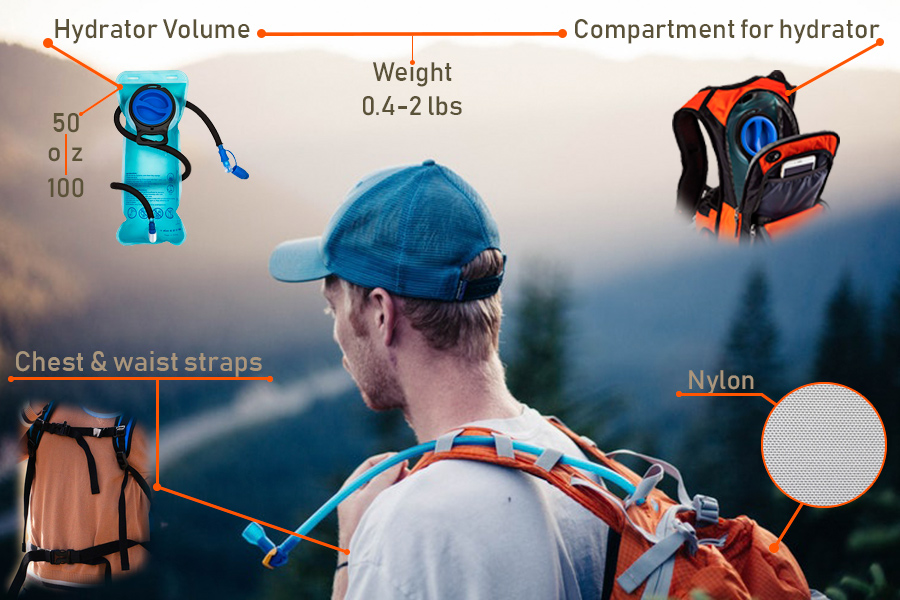 Comparison of Hydration Packs
