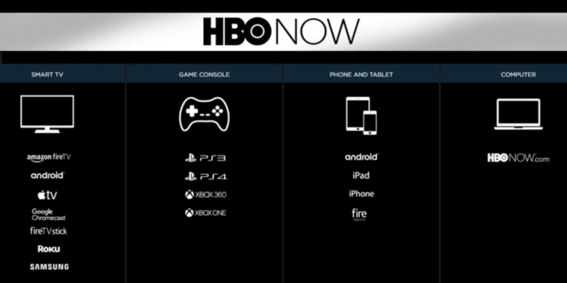 Detailed review of HBOnow TV Streaming Service
