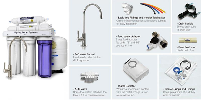 Detailed review of Ispring RCC7 Reverse Osmosis Water Filter System