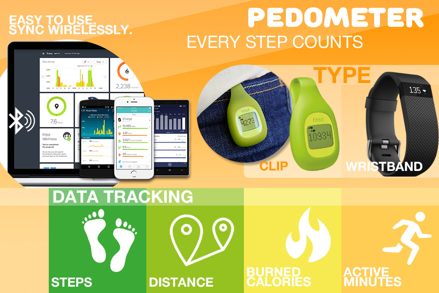 Comparison of Pedometers