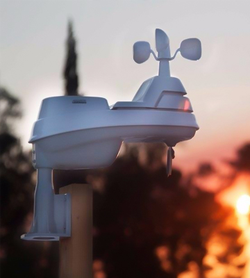 Review of AcuRite 01036 Pro Weather Station with PC Connect