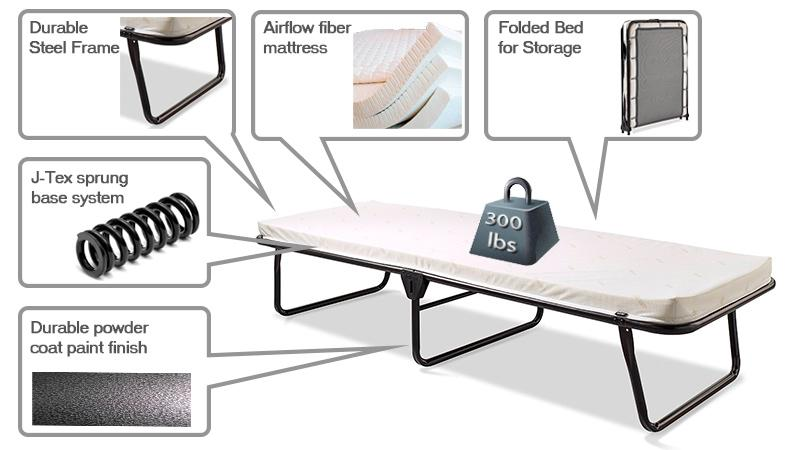 Detailed review of Jay-Be Saver Folding Bed with Airflow Mattress