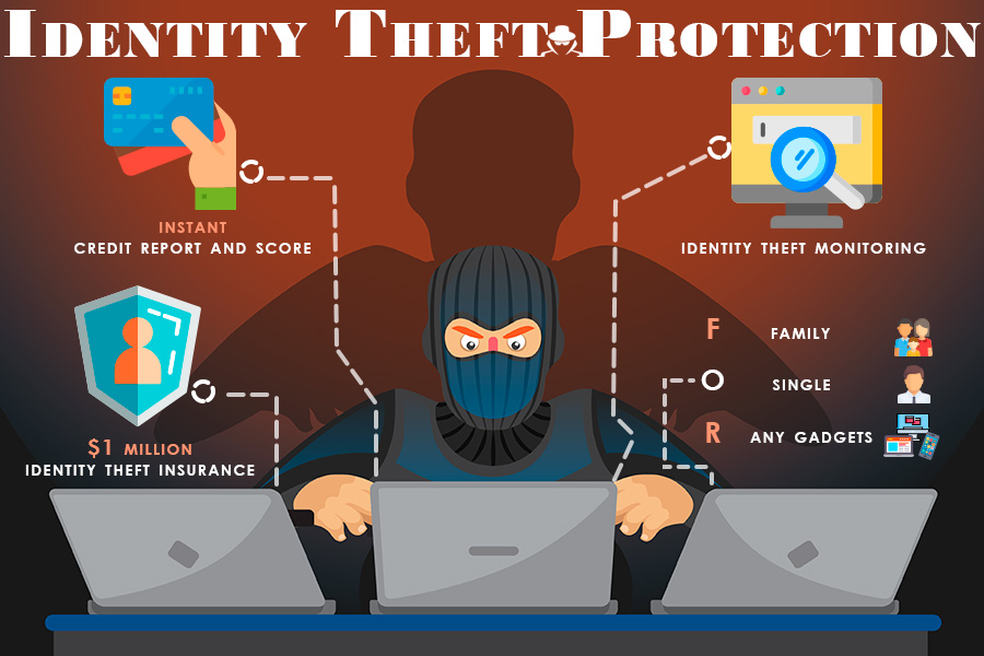 Comparison of Identity Theft Protection Services