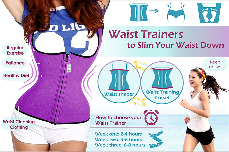 3993923cd2a Comparison of Waist Trainers  Choose the Type of Corset You Need