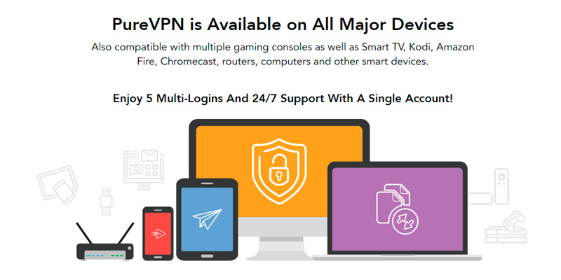 Review of PureVPN Fastest VPN Service