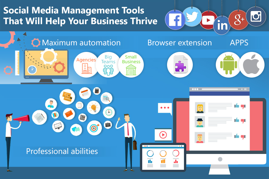 Comparison of Social Media Management Tools That Will Help Your Business Thrive