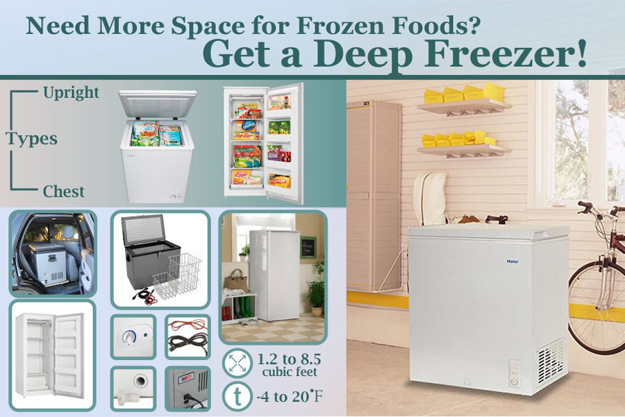 Comparison of Freezers