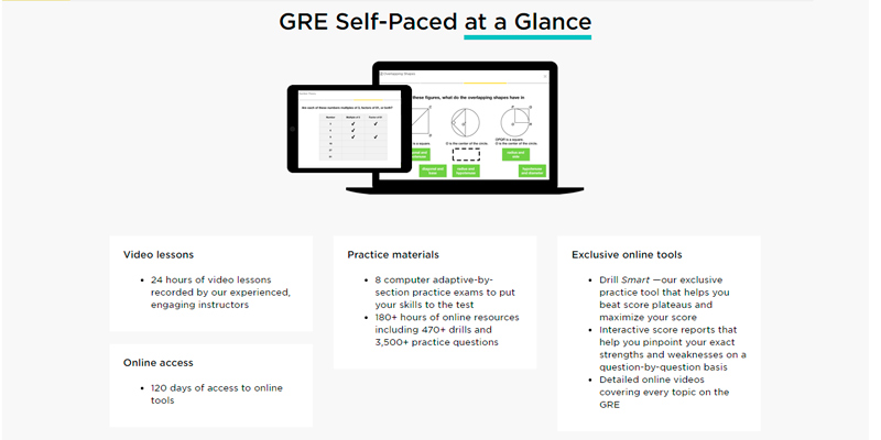 The Princeton Review GRE Test Prep Courses in the use