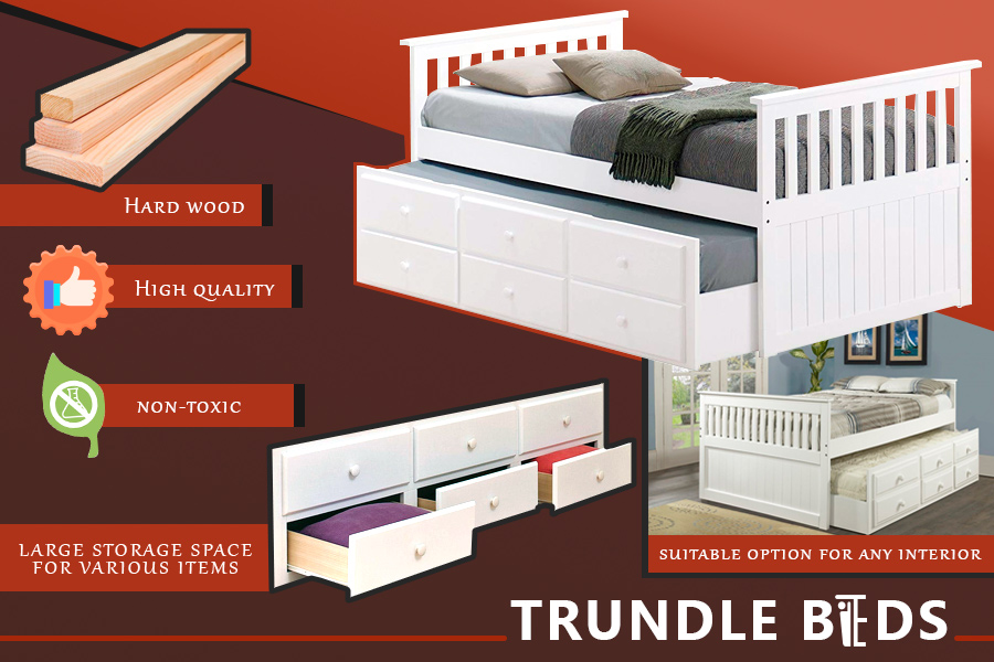 Comparison of Trundle Beds