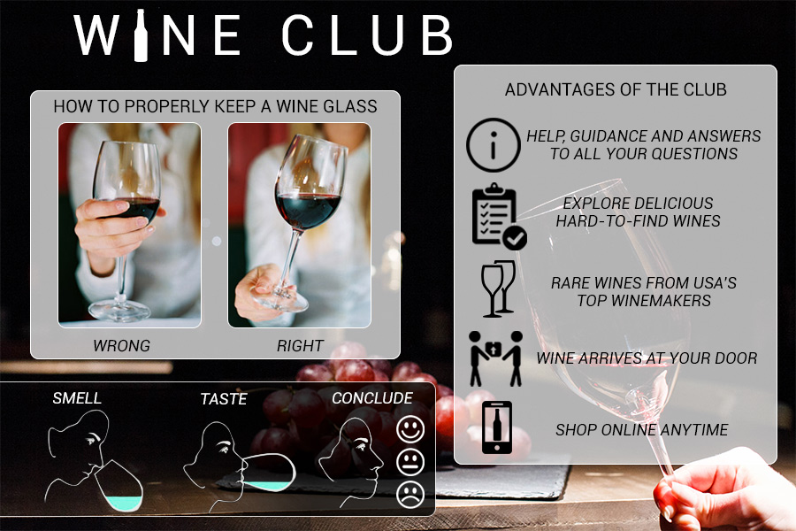Comparison of Wine Clubs