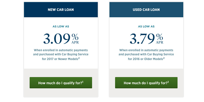 USAA Auto Loan in the use