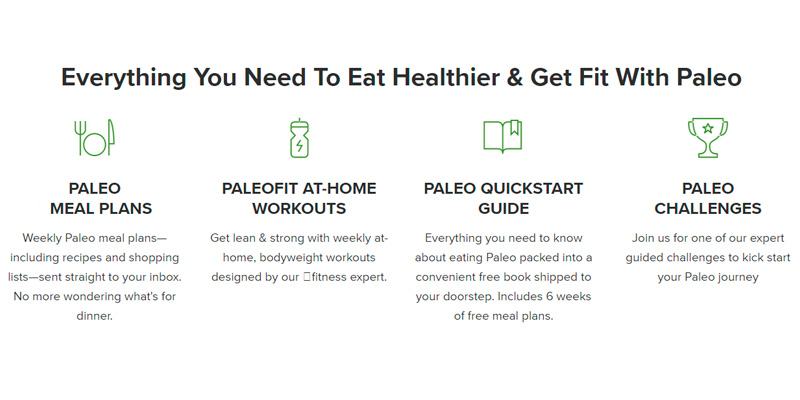 Paleo Plan Meal Plans in the use