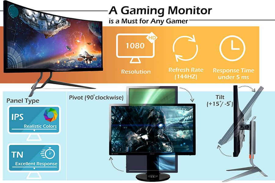 Comparison of Gaming Monitors: Fast & Ultra Wide
