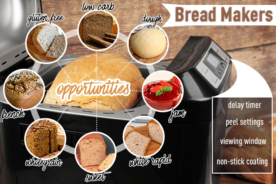 Comparison of Bread Makers