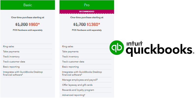 Intuit QuickBooks Desktop Point of Sale System in the use