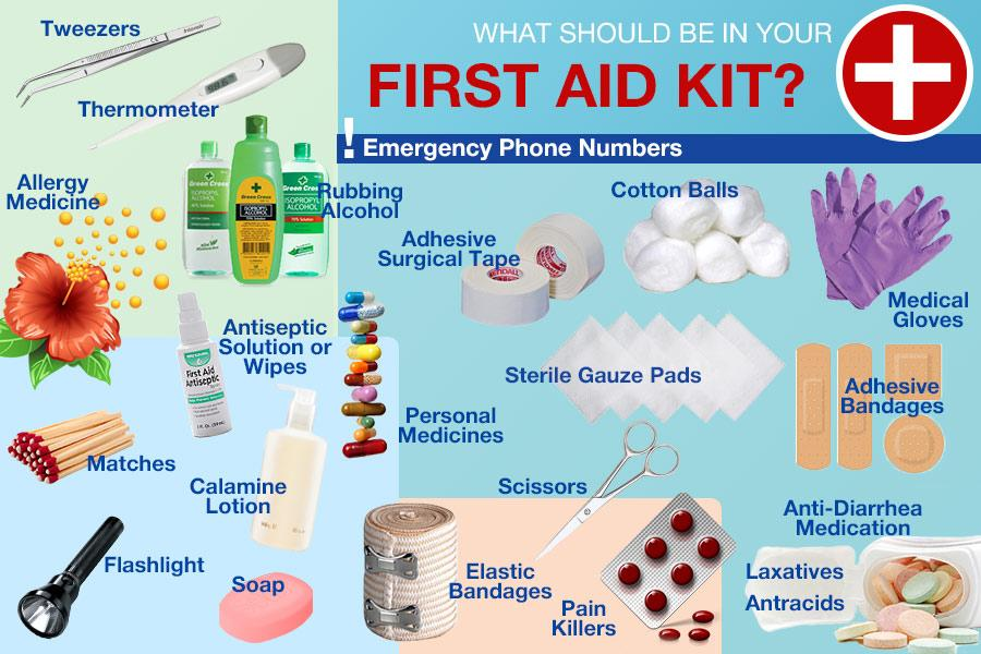 Comparison of First Aid Kits to Use in Emergency Situations