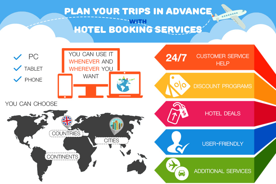 Comparison of Hotel Booking Services for Travel Planning
