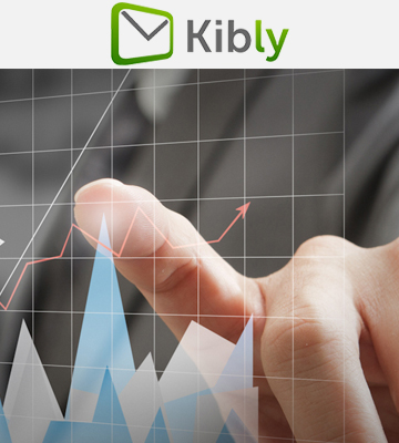 Review of Kibly Plug-N-Play Customer Engagement Engine for Rank Tracking