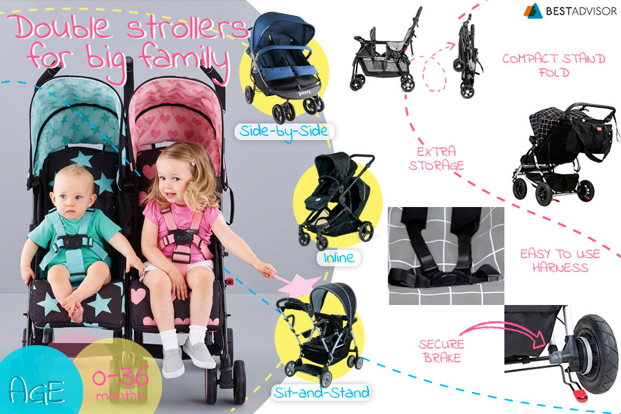 Comparison of Double Strollers for Infants and Toddlers