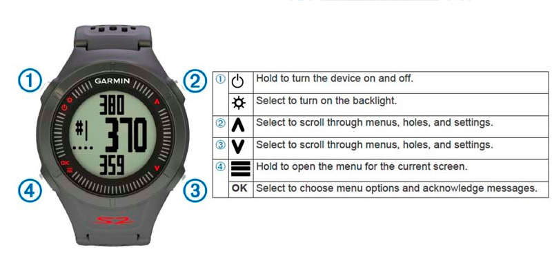 Garmin Approach S2 GPS application