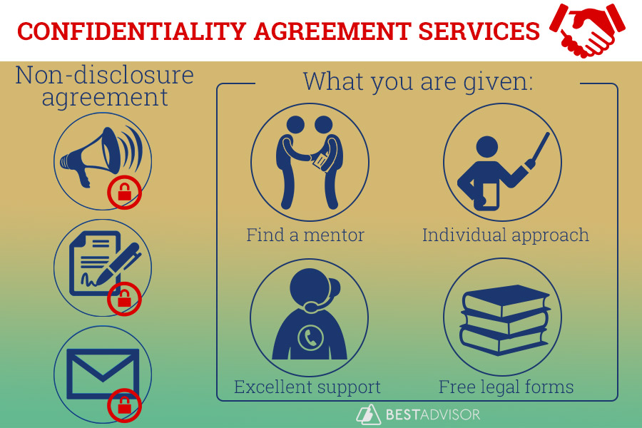 5 Best Confidentiality Agreement Forms Reviews Of 2018 Bestadvisor