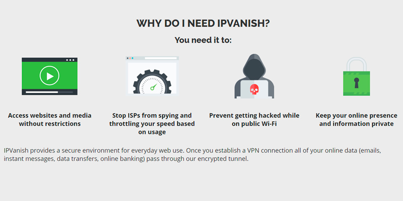 IPVanish VPN Service Provider with Fast, Secure VPN Access application