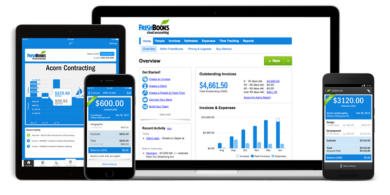 Detailed review of FreshBooks Cloud Accounting