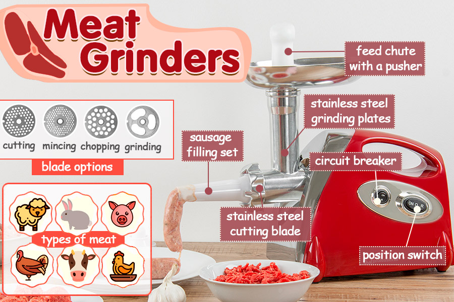 Comparison of Meat Grinders