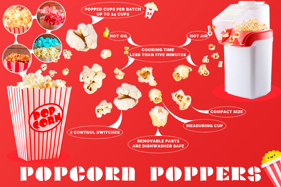 Comparison of Popcorn Poppers