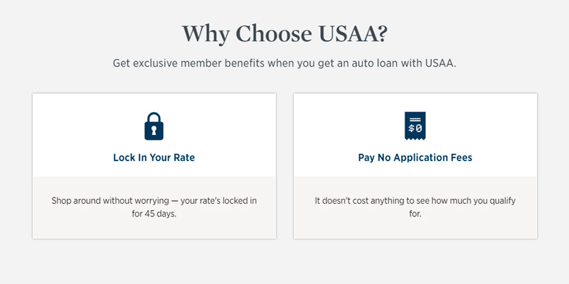 Detailed review of USAA Auto Loan