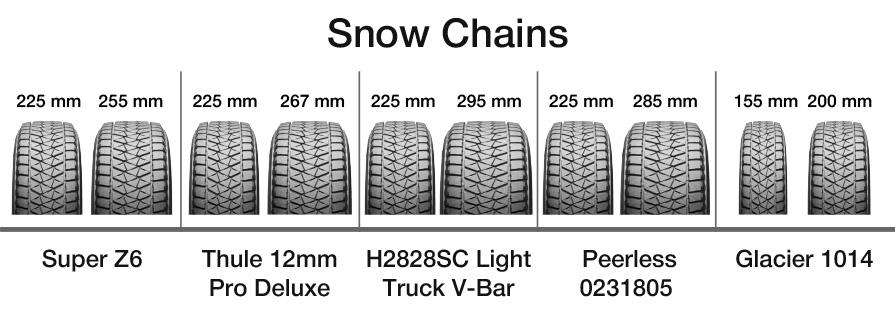 Glacier Chains Passenger Cable Tire Chain application