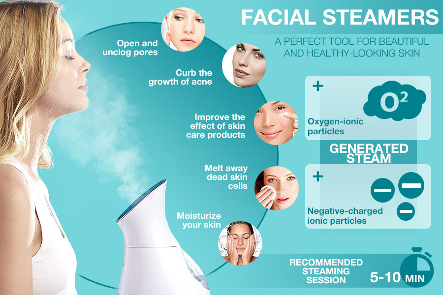 Comparison of Facial Steamers for Your Home SPA