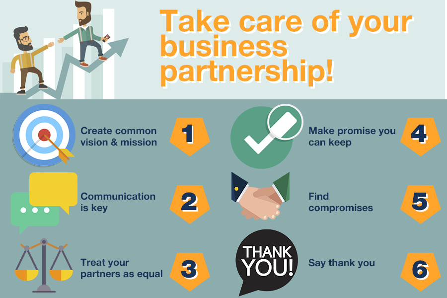 Comparison of Partnership Agreement Services and Forms