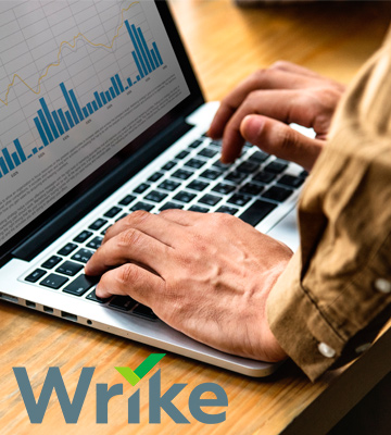 Review of Wrike Project Management Software
