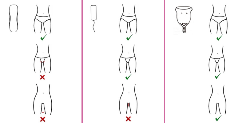 Detailed review of Diva Cup Model 2 Menstrual Cup