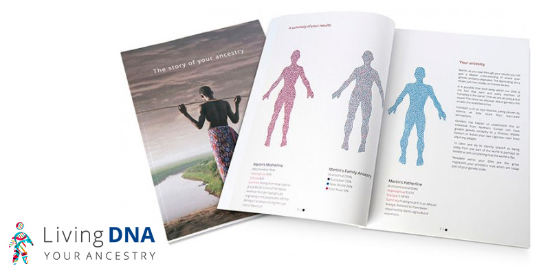 Detailed review of Living DNA Ancestry DNA Test