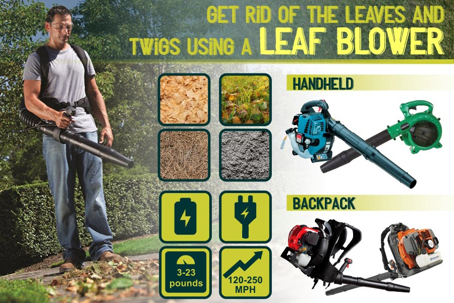 Comparison of Leaf Blowers