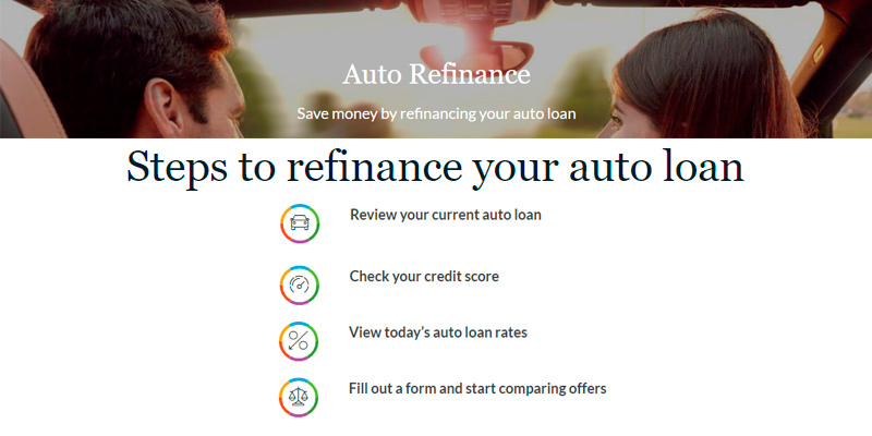 Detailed review of LendingTree Auto Loan