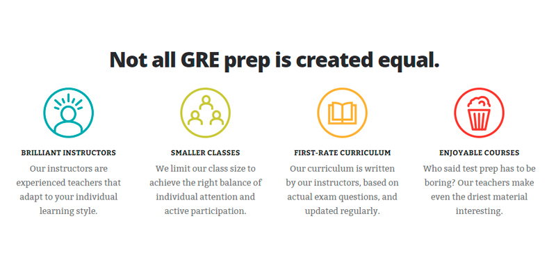 Detailed review of Manhattan Prep GRE Prep Courses, Tutoring