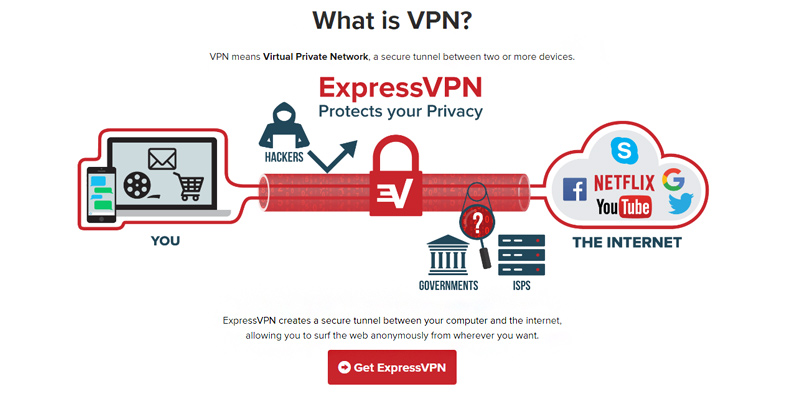 Express VPN Service application