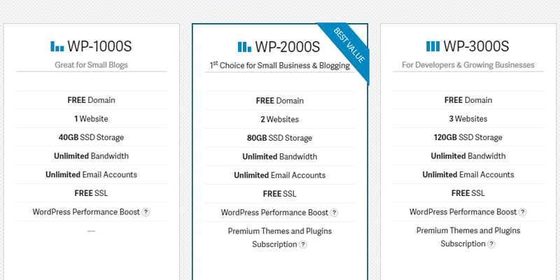 Review of InMotion WordPress Hosting