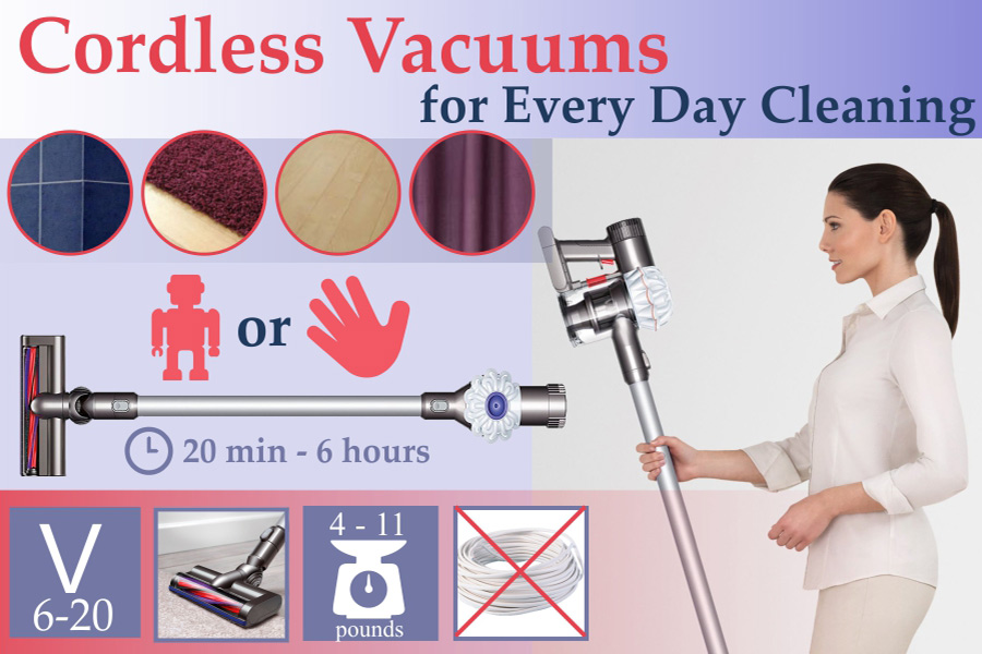 Comparison of Cordless Vacuums for Improved Mobility During Cleanups