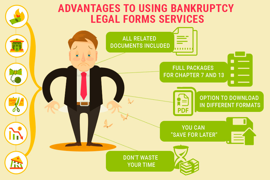Comparison of Bankruptcy Legal Forms for Debt Discharge