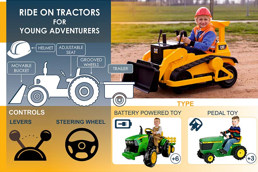 Comparison of Ride On Tractors for Young Adventurers