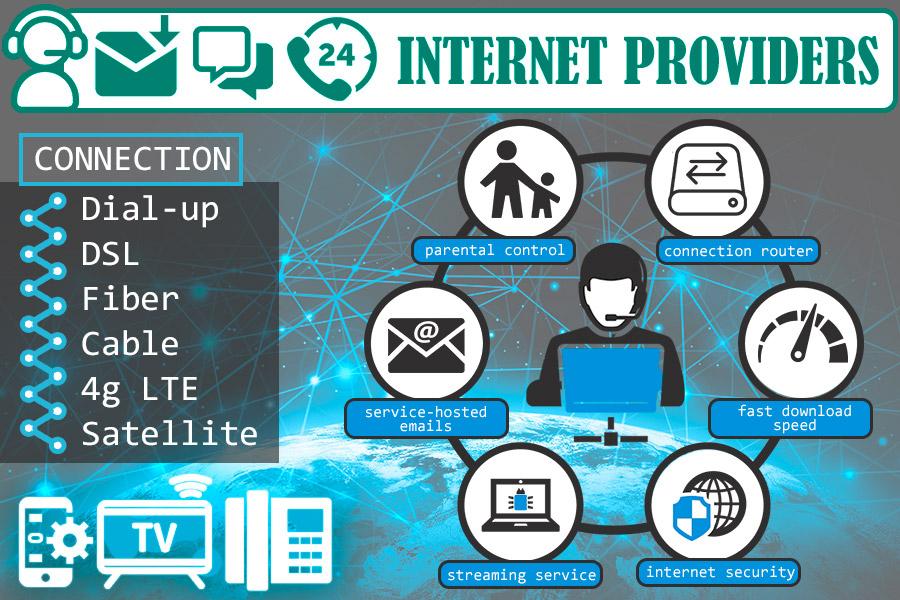 5 Best Internet Providers Reviews of 2020 - BestAdvisor.com