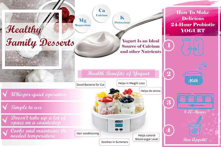 Comparison of Yogurt Makers