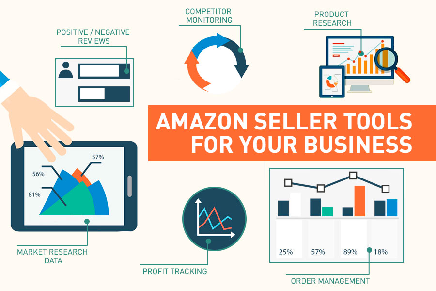 Comparison of Amazon Seller Tools for Your Business