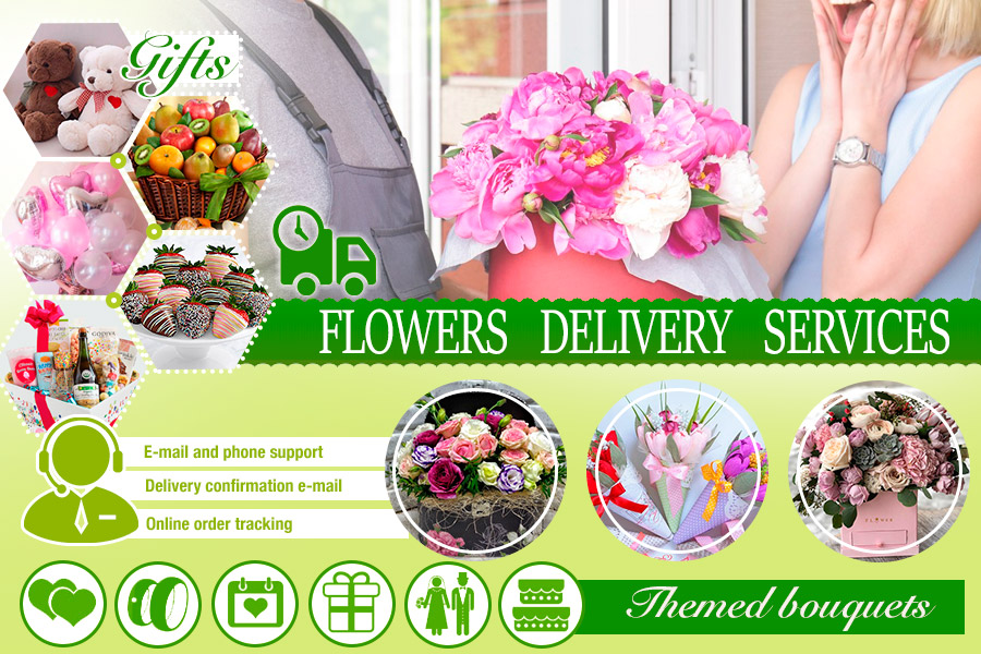 Comparison of Flowers Delivery Services