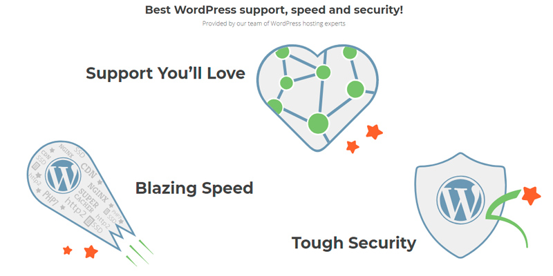 Detailed review of SiteGround WordPress Hosting